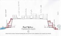 <h5>Platô-Corte transversal - Proposta</h5><p>Proposta de aproveitamento das falésias para transformação em áreas habitacionais e comercias.</p>